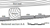 segment section insert of slipway plan